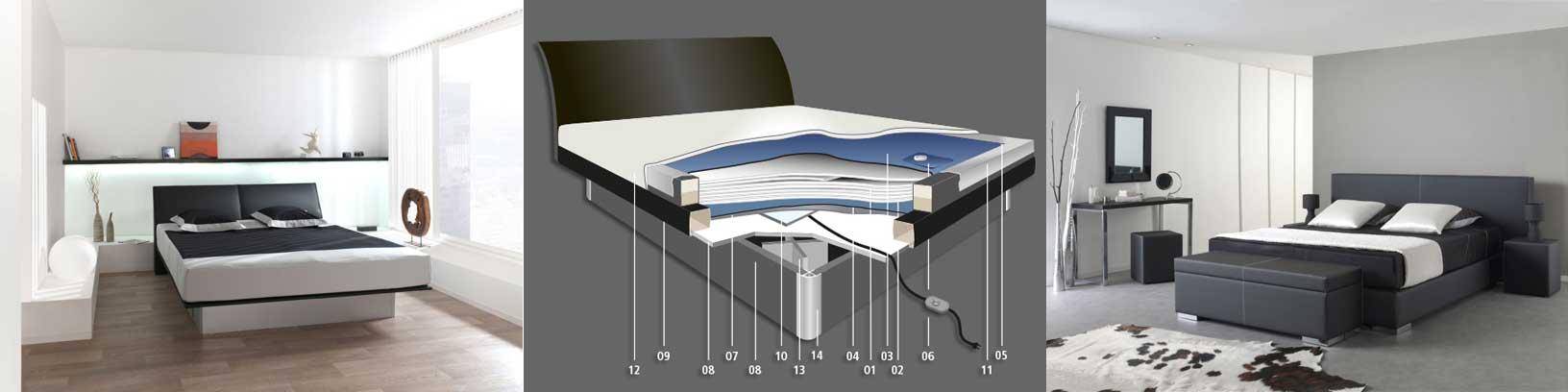 Profine Wasserbetten